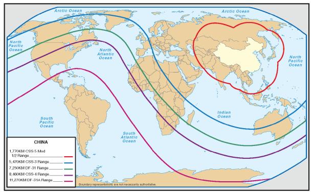Medium_and_Intercontinental_Range_Ballistic_Missiles