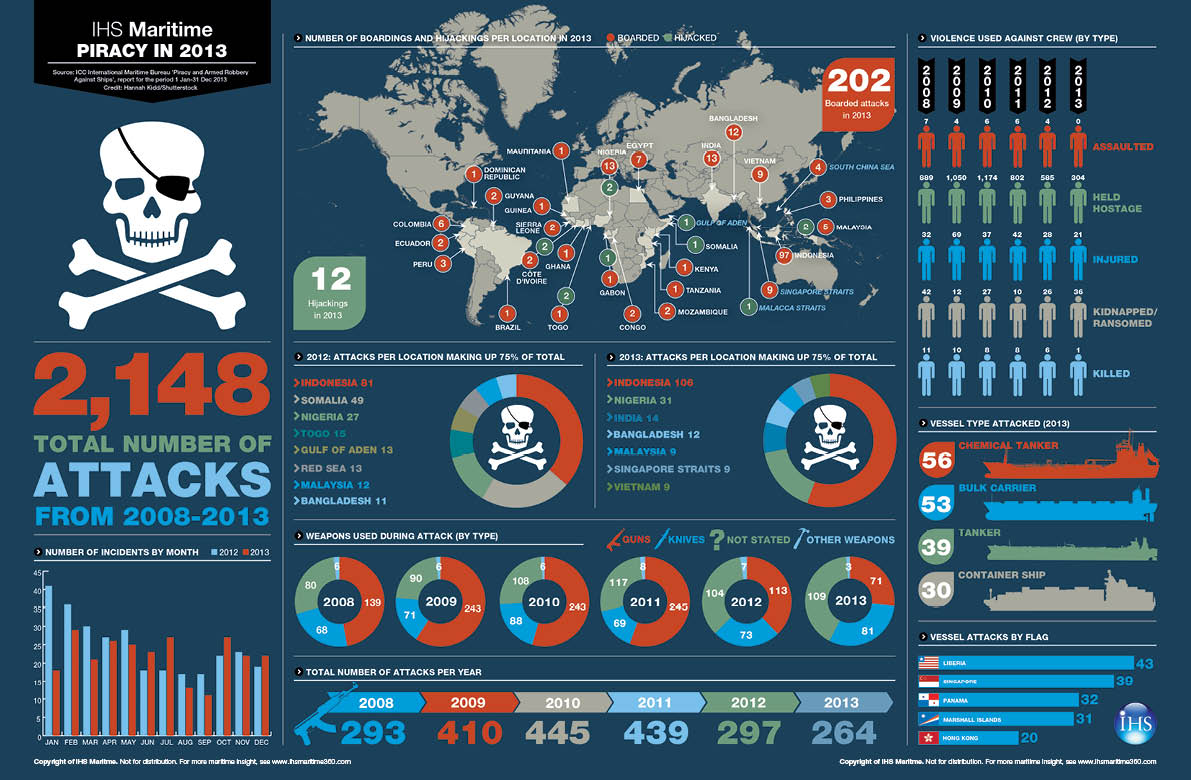 Interesting maps and infographics Maritime-piracy-infographic-2013