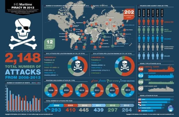 maritime-piracy-infographic-2013
