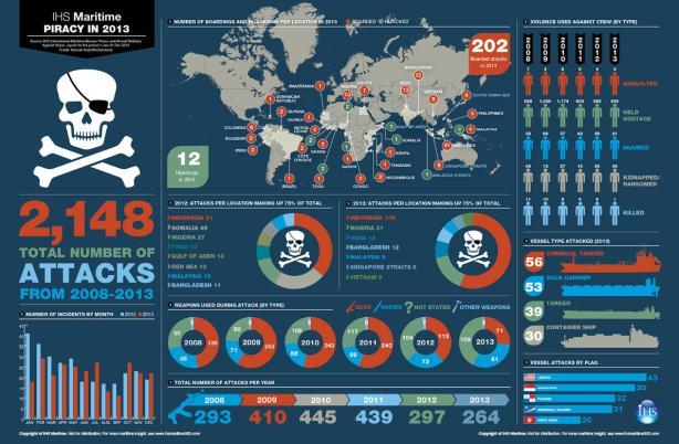 maritime-piracy-infographic-2013