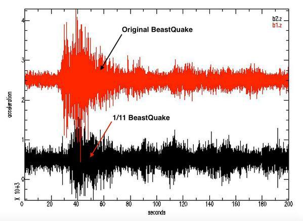 seismograph-hawks