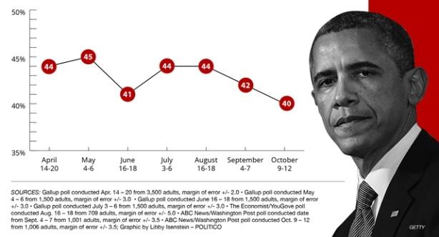 obama_approval_328