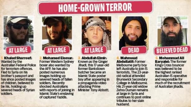 Australia ISIS
